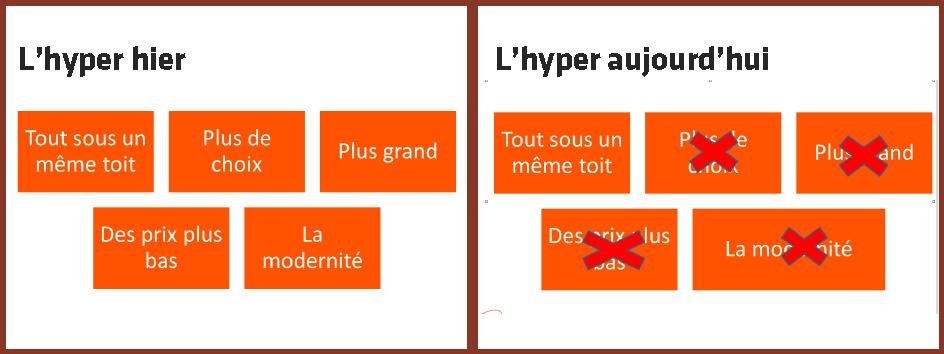 IFM Hyper