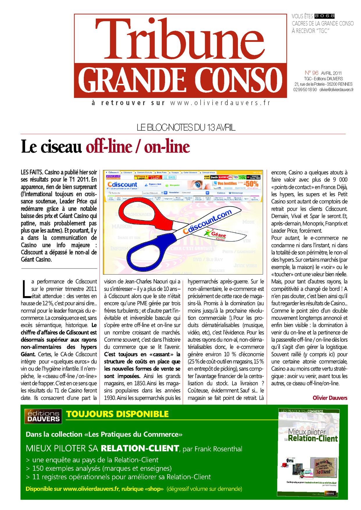 Le ciseau off-line / on-line