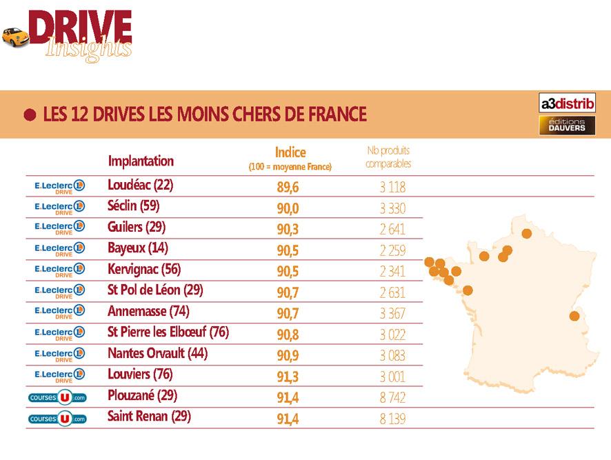 Prix Drive