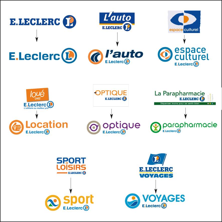 Logos : Leclerc continue à marquer les points