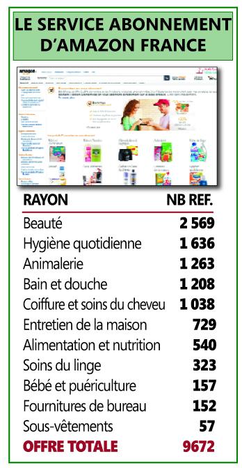 Amazon en France : près de 10 000 références proposées en abonnement