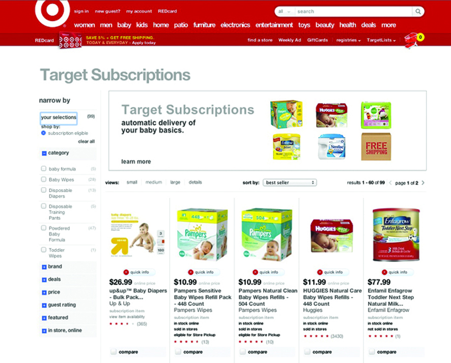 TargetSubscriptions