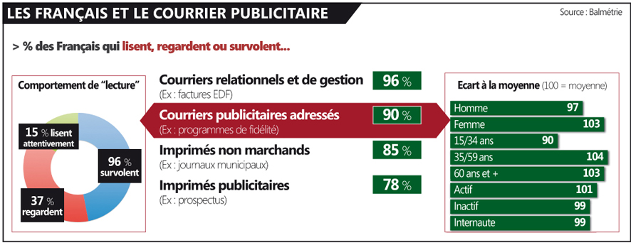 CourrierPub1