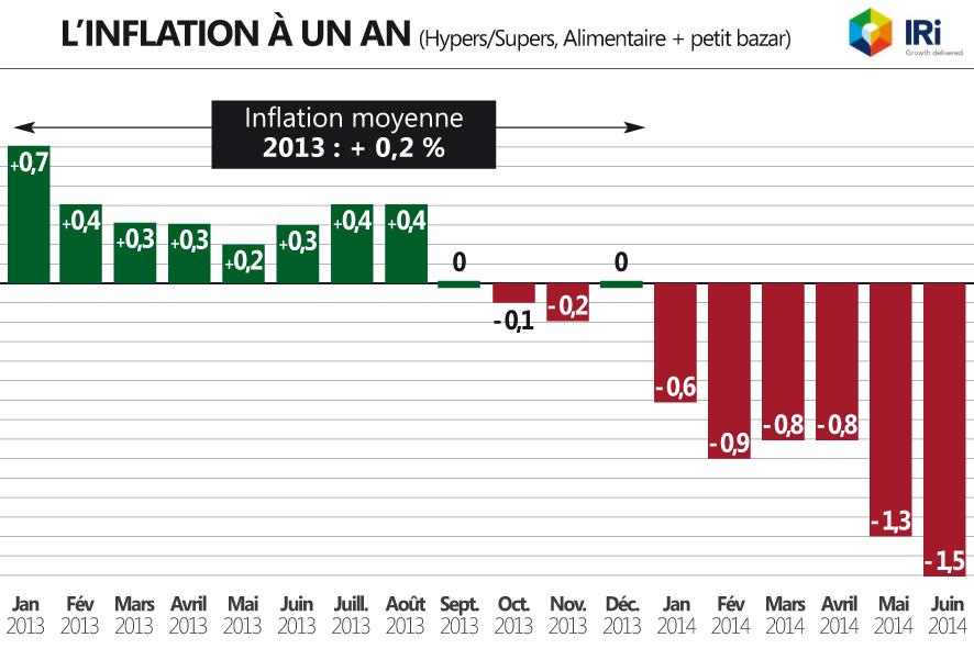 Inflationunan