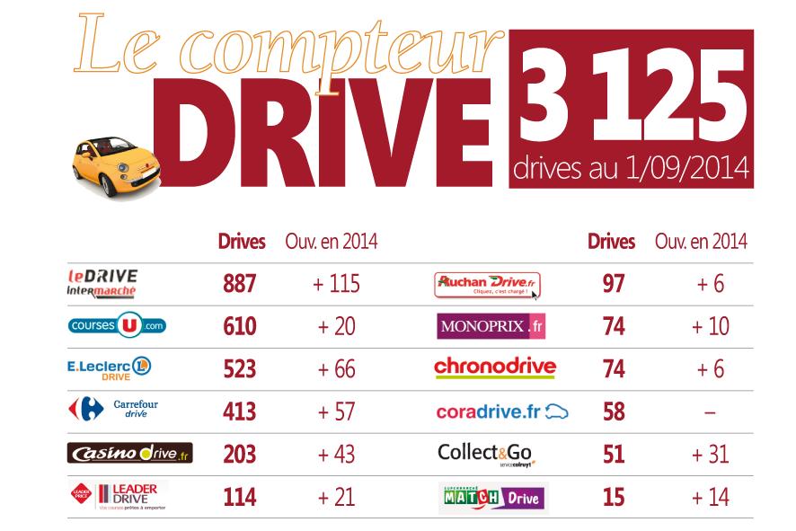 CompteurDrive109