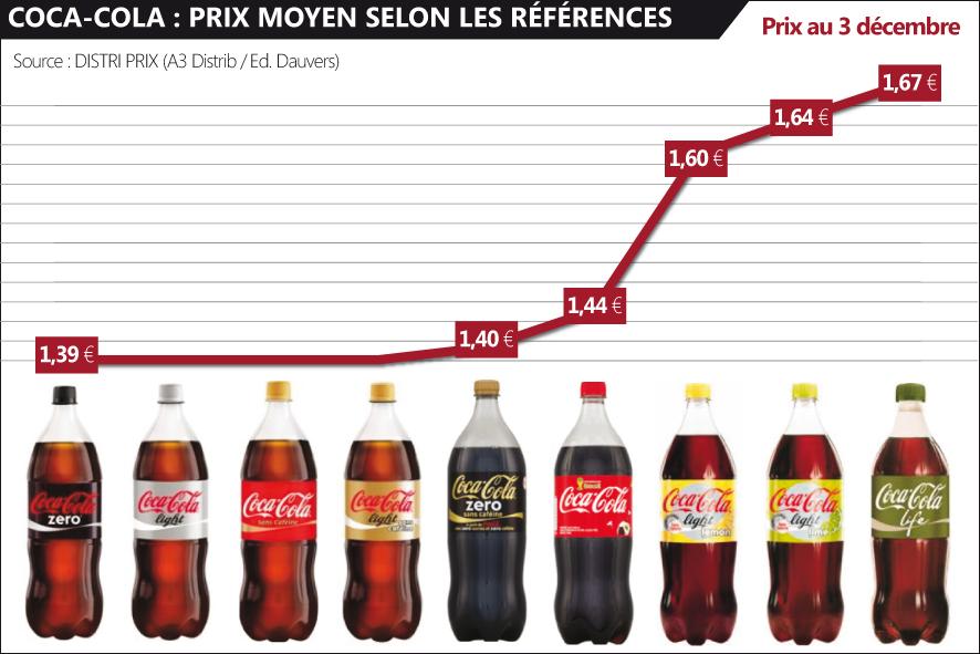 CocaLife