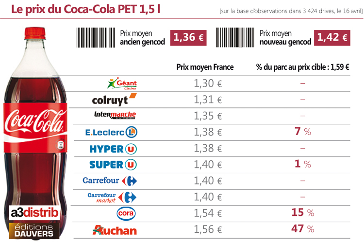 Prix Coca