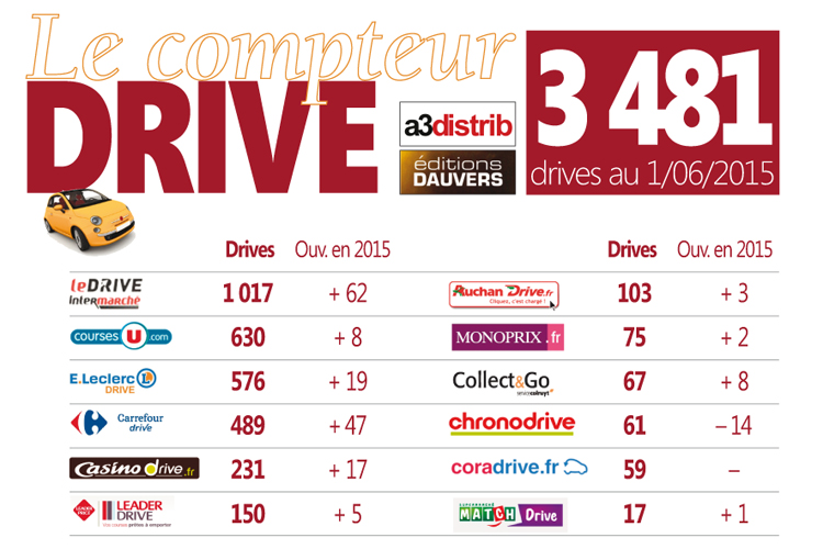 CompteurDrive1