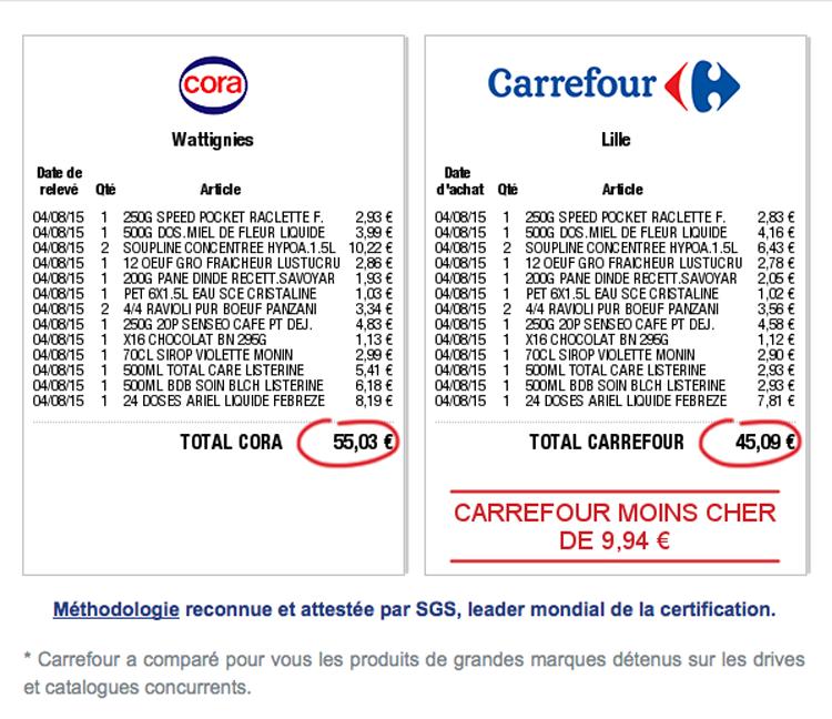 Carrefour d gaine un nouveau comparateur de prix local - Comparateur de prix refrigerateur ...