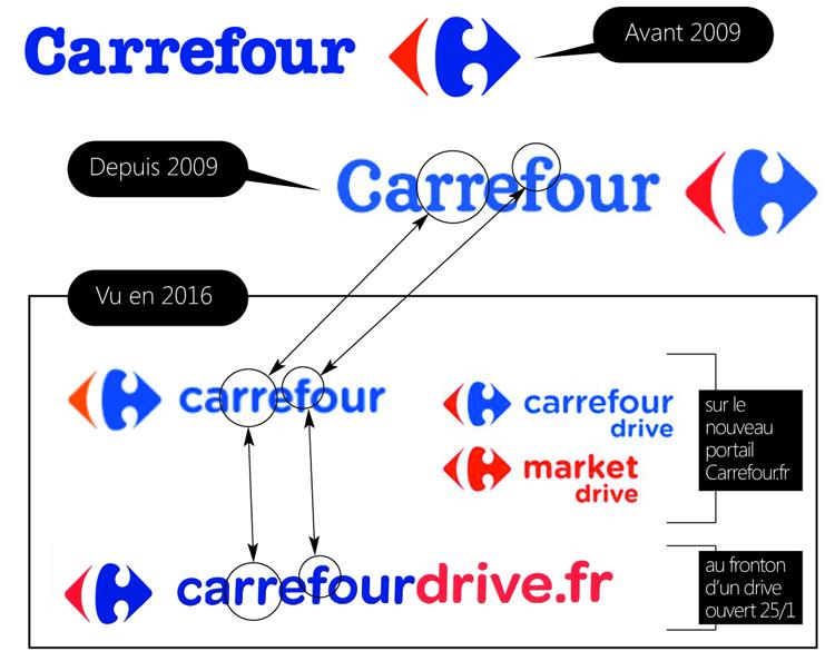 Logos Carrefour