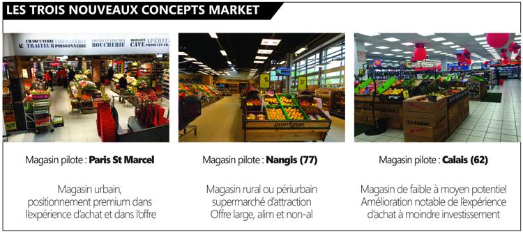 market3concepts