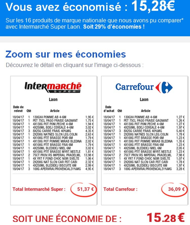 CarrefourComparateurdeprix