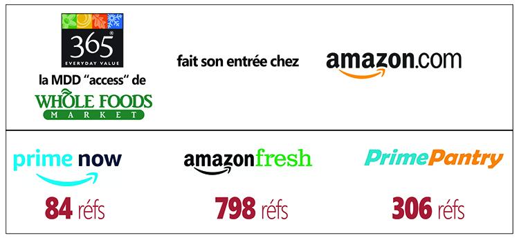 infographie 365 chez Amazon