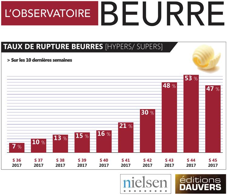 BeurreS45 1