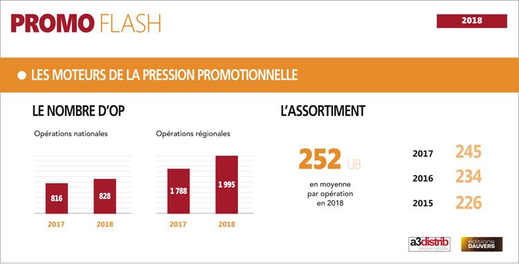 PromoFlash2018-2