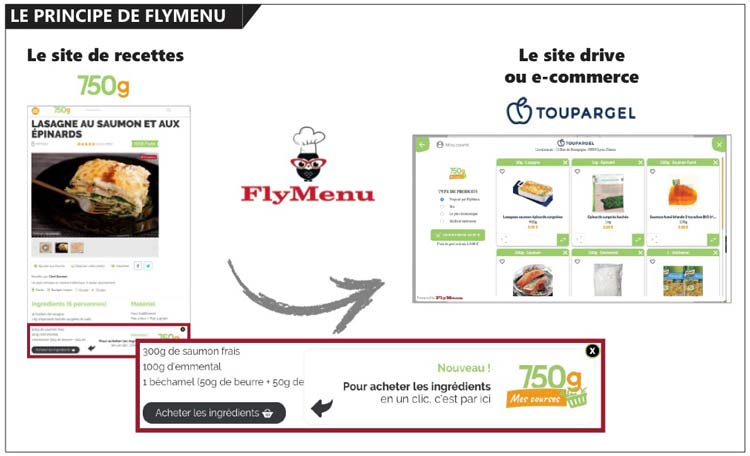 FlyMenu