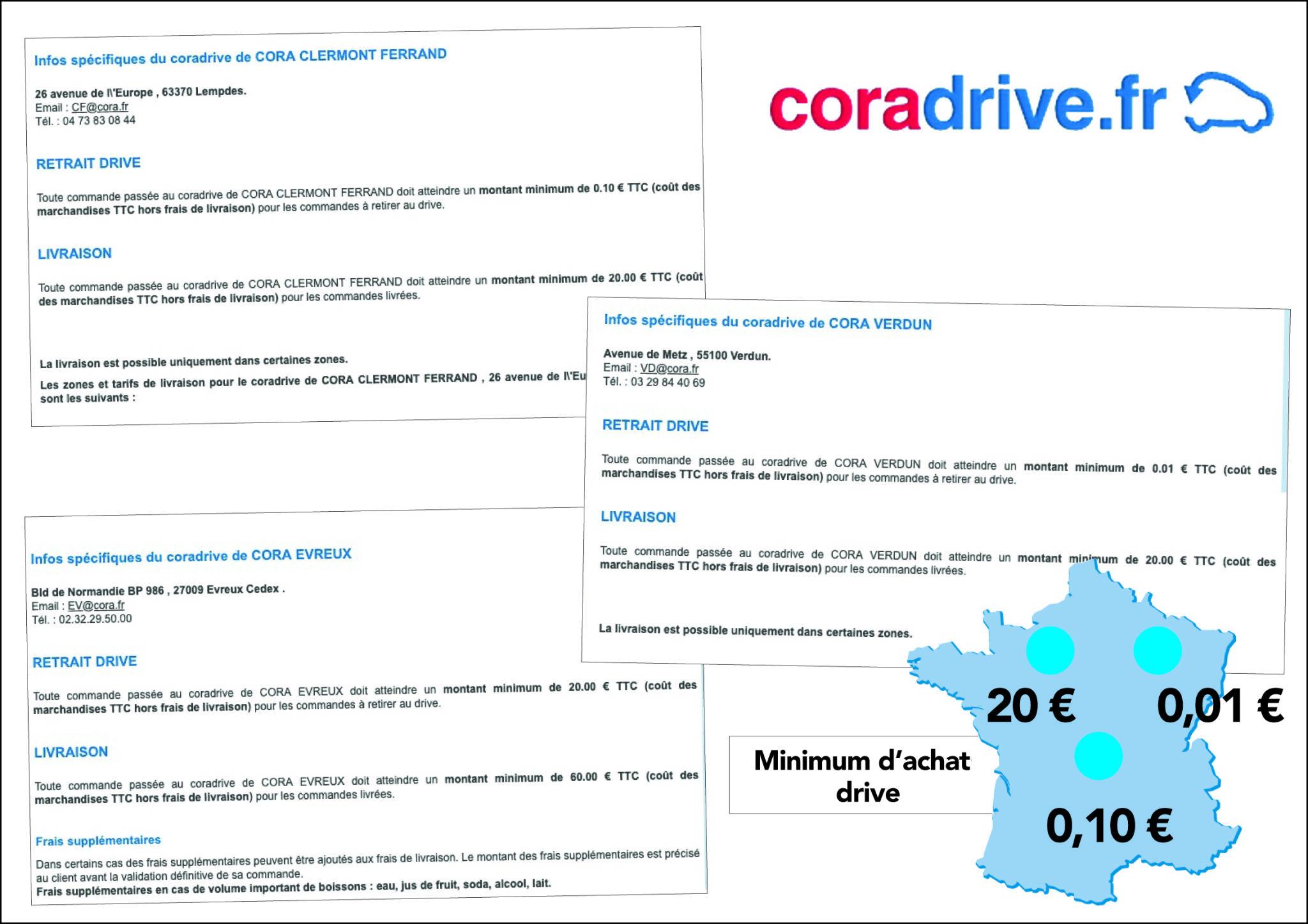 Cora Minimum Achat