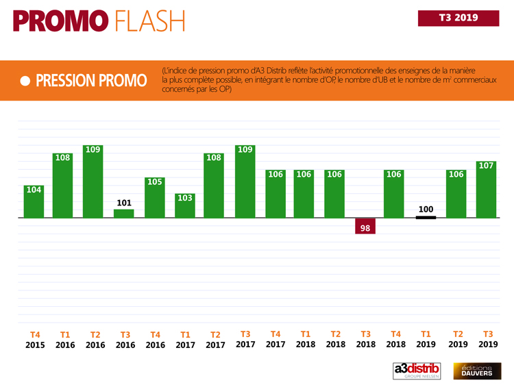 PromoFlash2