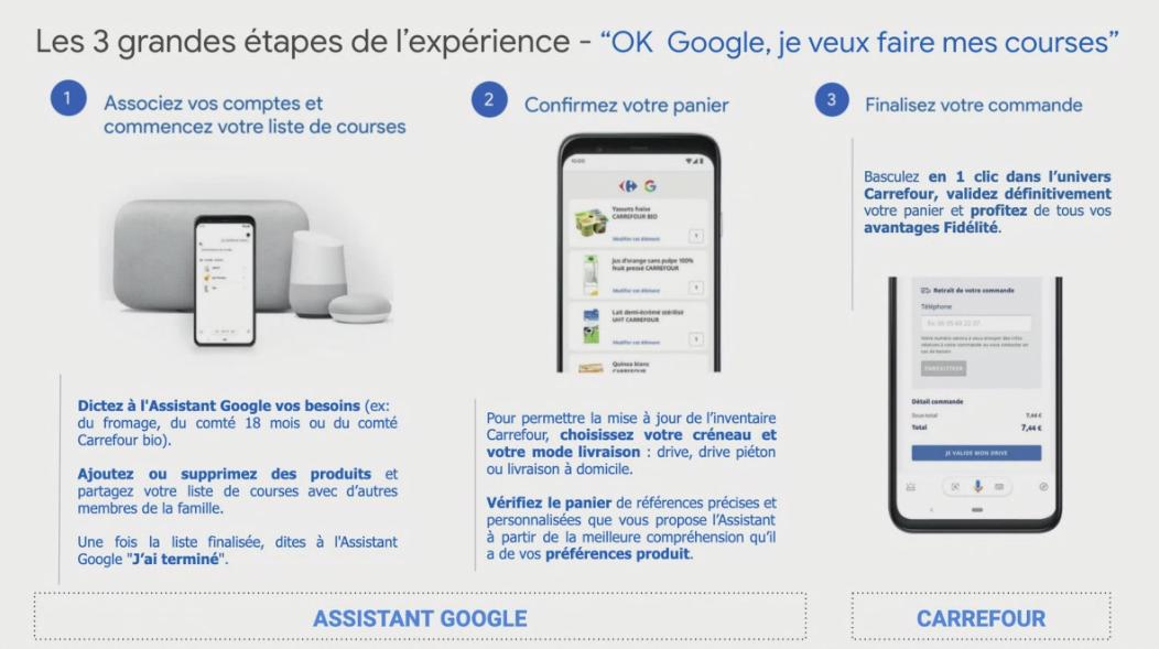 Carrefour Google 2