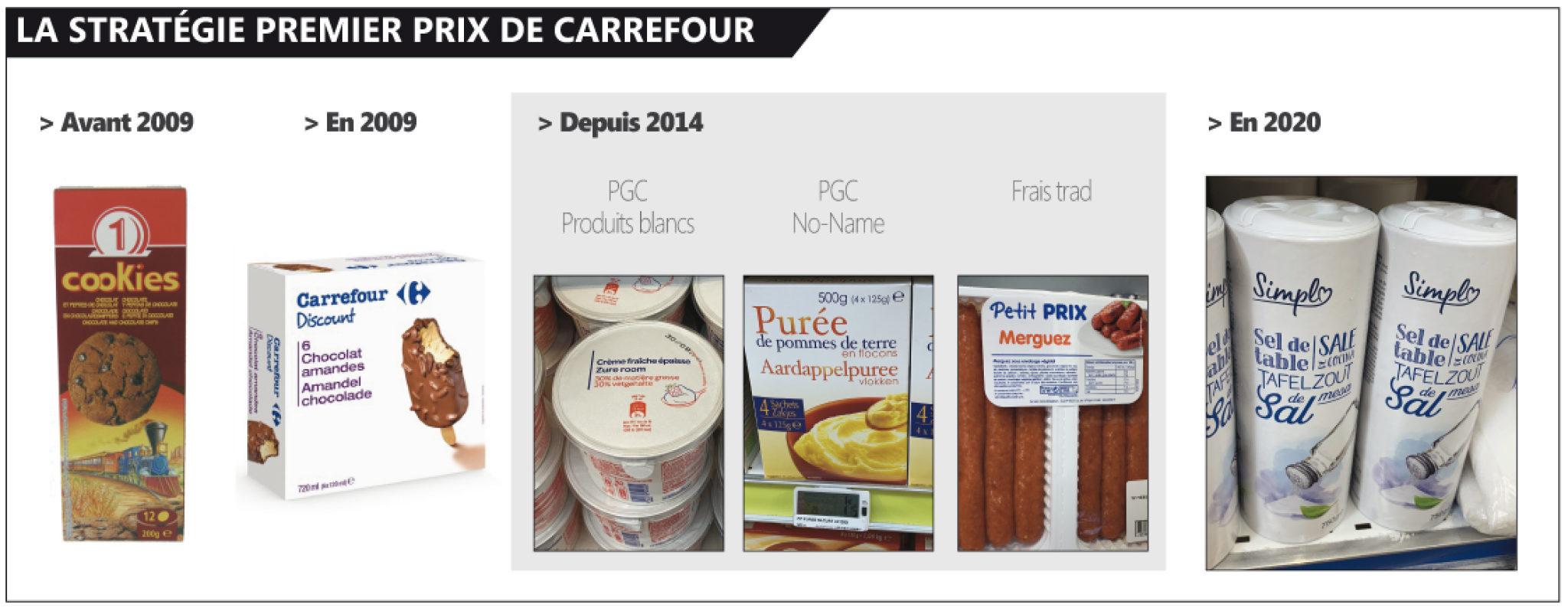 PPX Carrefour depuis avant 2009