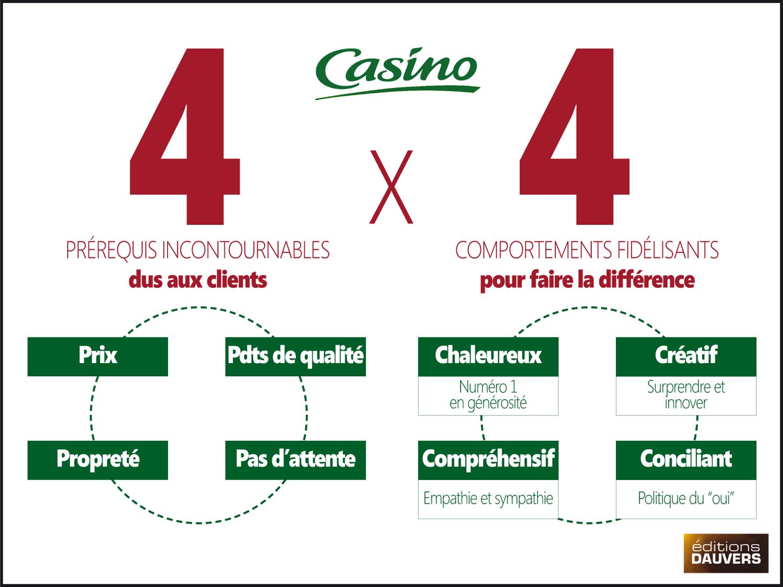 Le 4x4 Casino