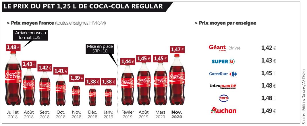 CocaCola24novembre