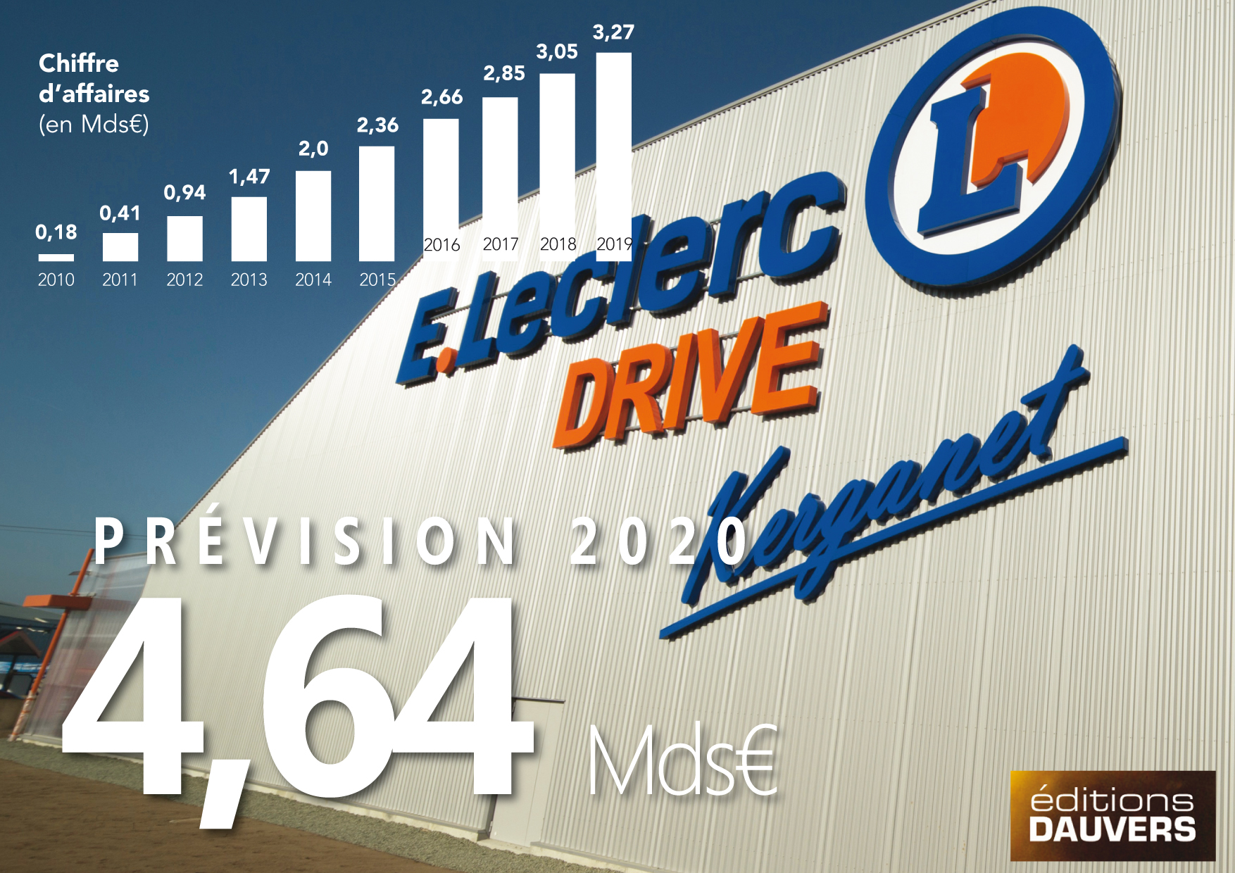 Leclerc Drive CA