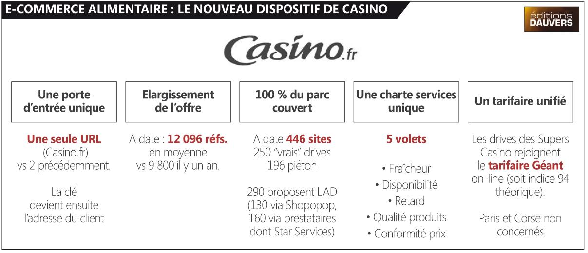 CasinoNouveaudispositifjpg