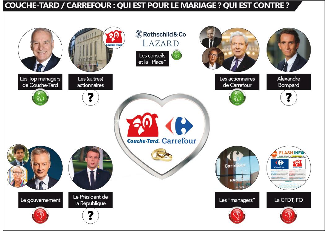 Mariage2