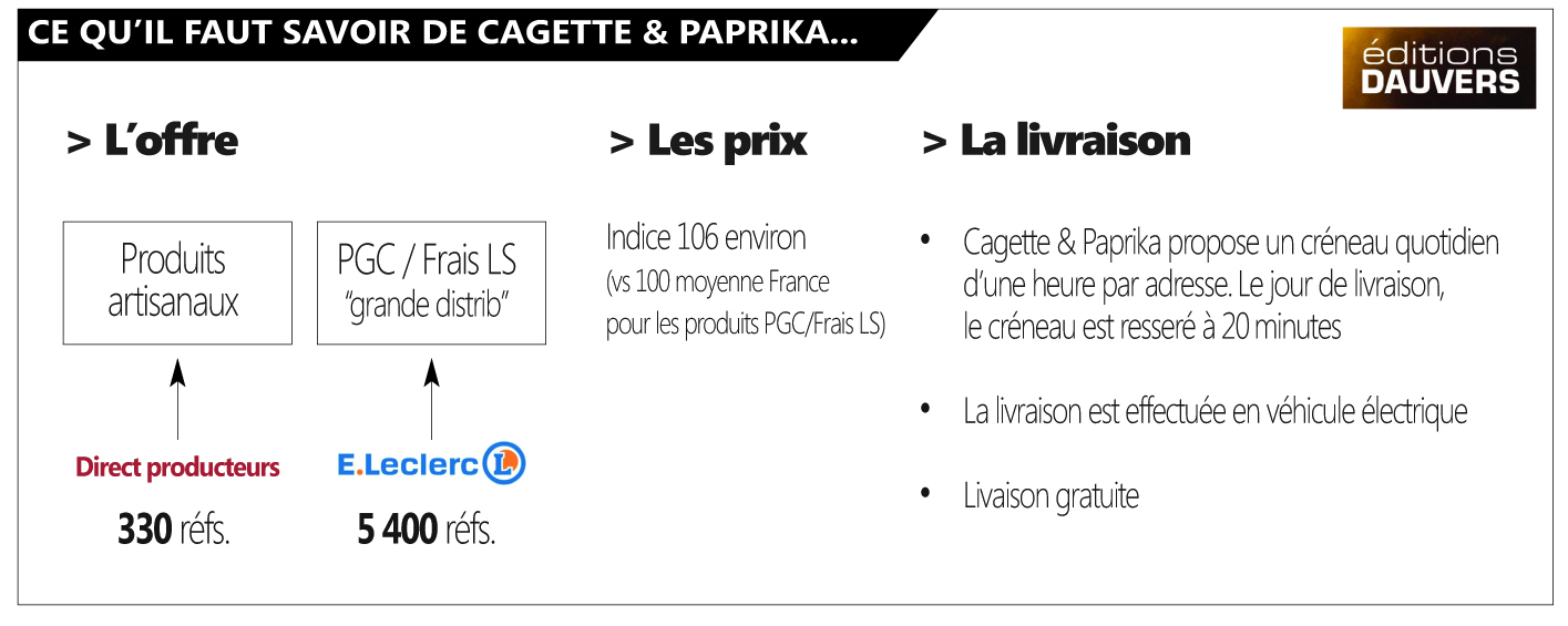 Gabarits Vigie_Page6
