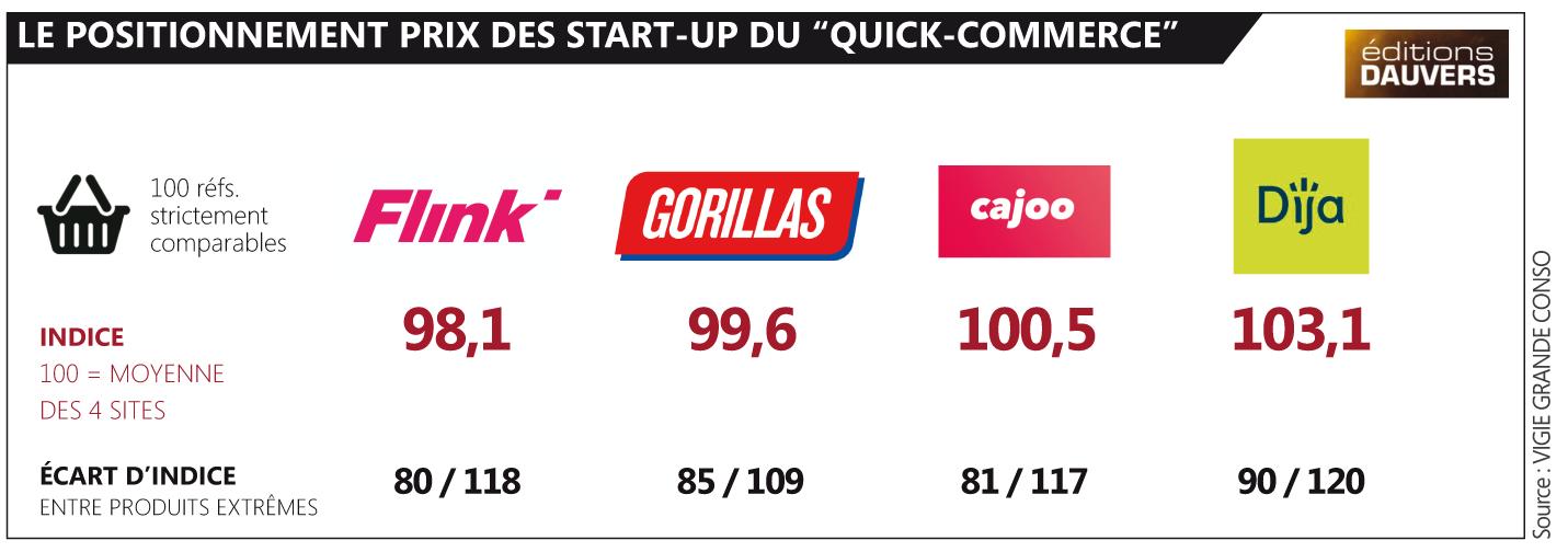 QuickCommercePrix